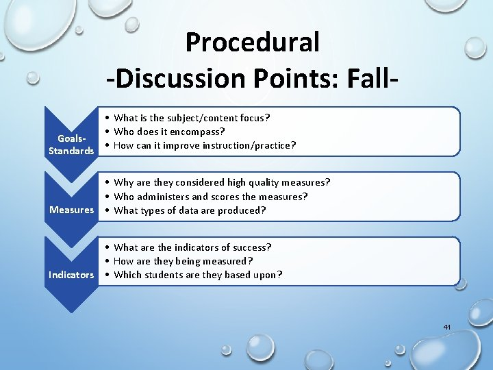 Procedural -Discussion Points: Fall • What is the subject/content focus? • Who does it