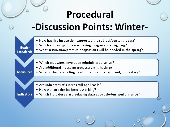 Procedural -Discussion Points: Winter • How has the instruction supported the subject/content focus? •