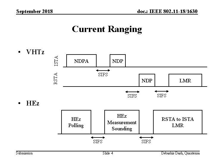 September 2018 doc. : IEEE 802. 11 -18/1630 NDPA NDP SIFS RSTA • VHTz