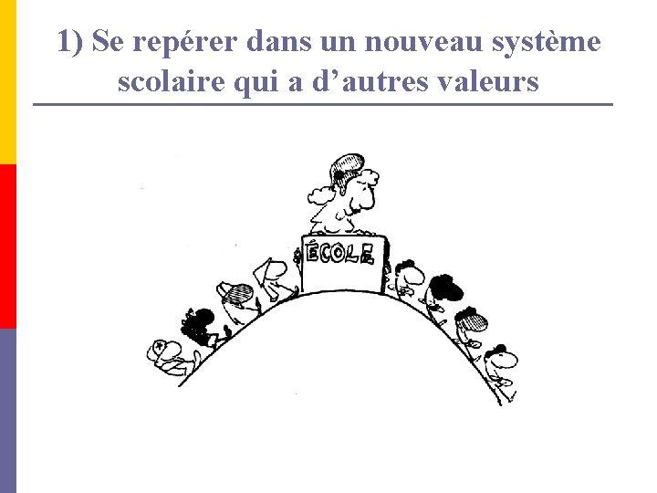 1) Se repérer dans un nouveau système scolaire qui a d'autres valeurs