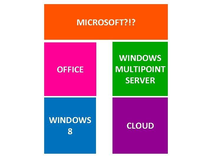MICROSOFT? !? OFFICE WINDOWS MULTIPOINT SERVER WINDOWS 8 CLOUD