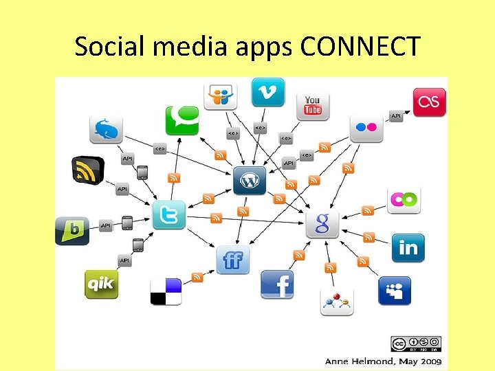 Social media apps CONNECT