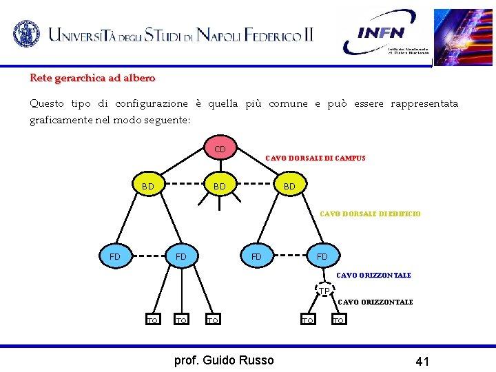 Rete gerarchica ad albero Questo tipo di configurazione è quella più comune e può