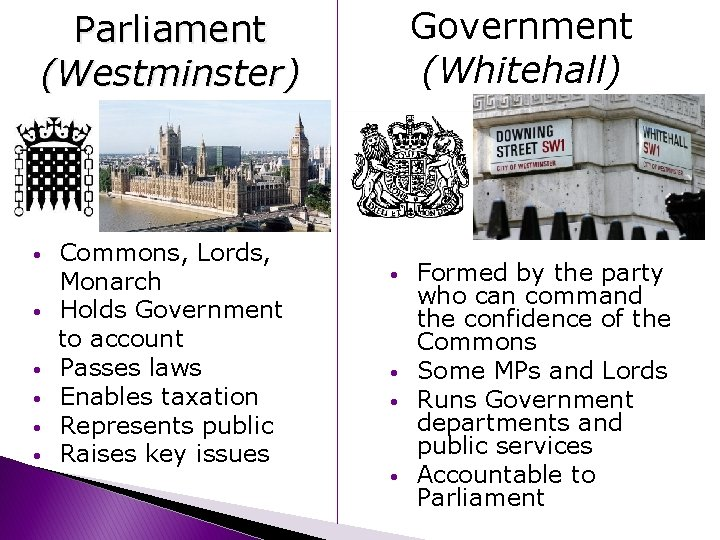 Government (Whitehall) Parliament (Westminster) • • • Commons, Lords, Monarch Holds Government to account