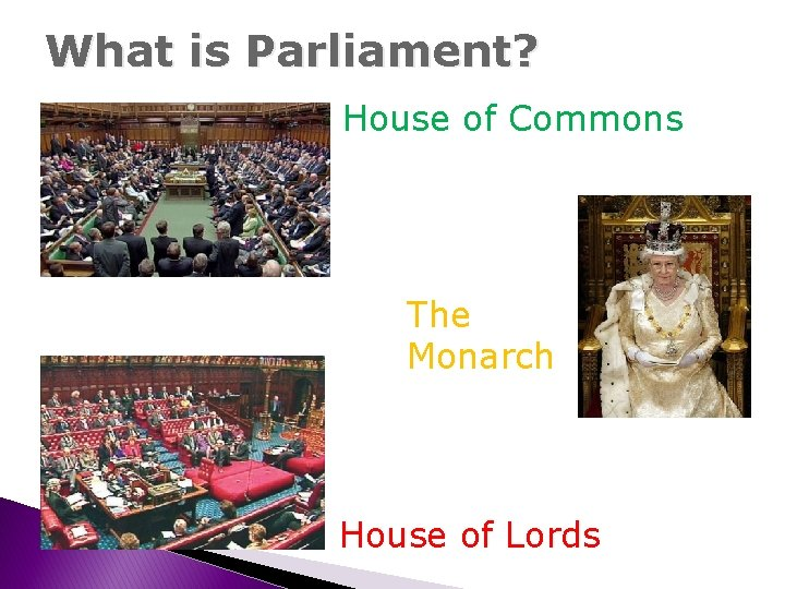 What is Parliament? House of Commons The Monarch House of Lords
