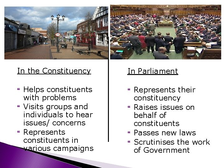 In the Constituency Helps constituents with problems Visits groups and individuals to hear issues/