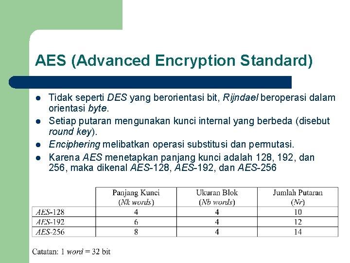 AES (Advanced Encryption Standard) l l Tidak seperti DES yang berorientasi bit, Rijndael beroperasi