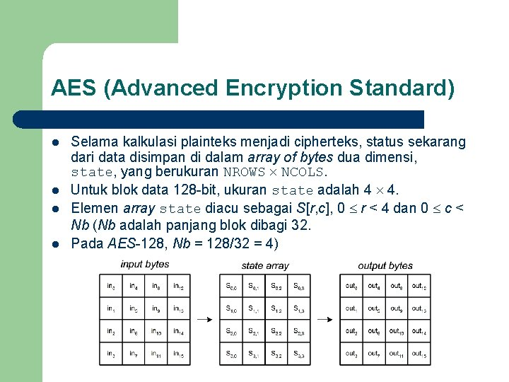 AES (Advanced Encryption Standard) l l Selama kalkulasi plainteks menjadi cipherteks, status sekarang dari