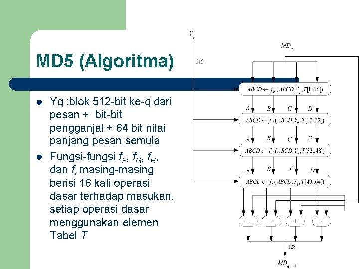 MD 5 (Algoritma) l l Yq : blok 512 -bit ke-q dari pesan +
