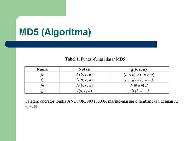 MD 5 (Algoritma)