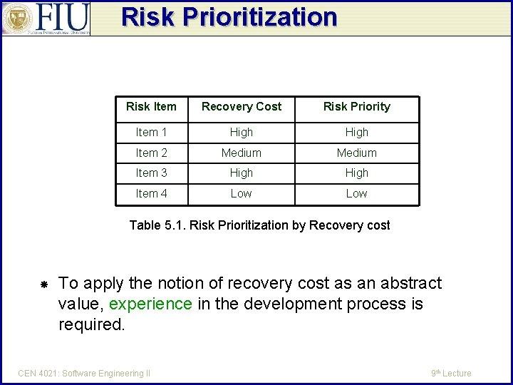 Risk Prioritization Risk Item Recovery Cost Risk Priority Item 1 High Item 2 Medium