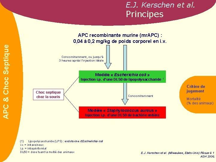 E. J. Kerschen et al. Principes APC & Choc Septique APC recombinante murine (mr.