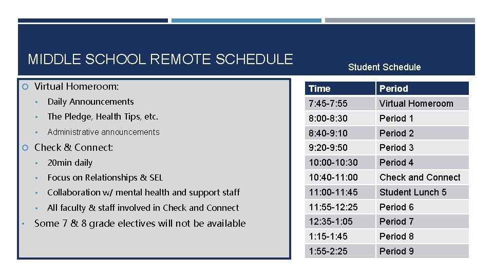 MIDDLE SCHOOL REMOTE SCHEDULE Virtual Homeroom: Time Period • Daily Announcements 7: 45 -7: