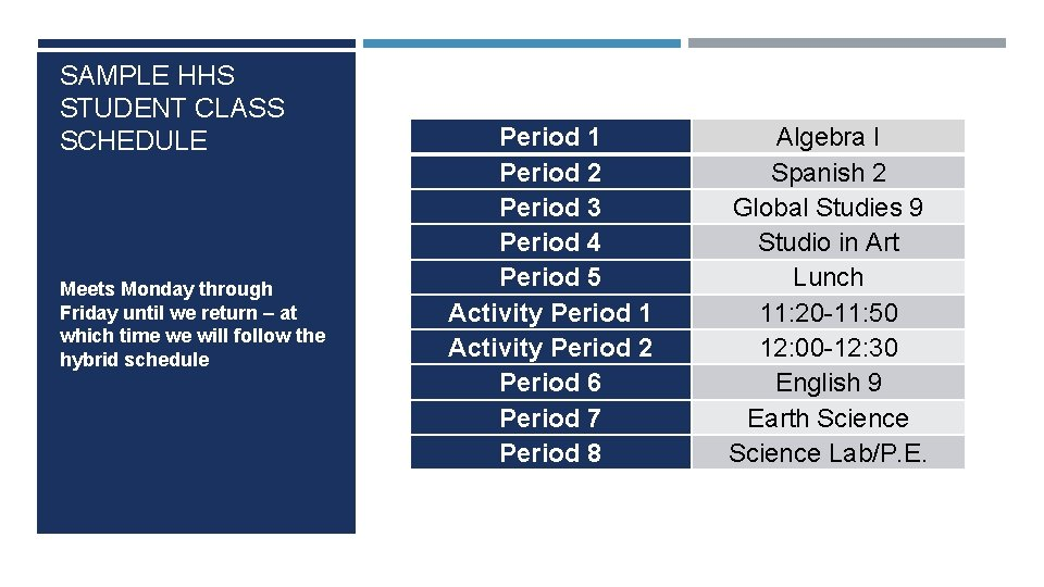 SAMPLE HHS STUDENT CLASS SCHEDULE Meets Monday through Friday until we return – at