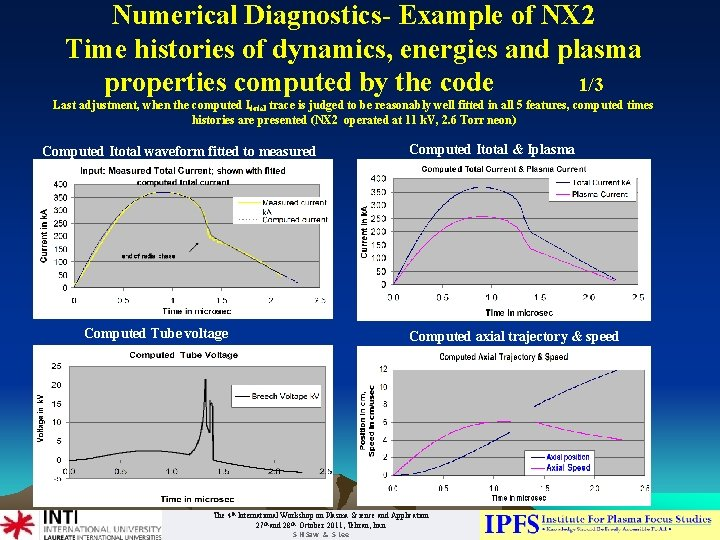 Numerical Diagnostics- Example of NX 2 Time histories of dynamics, energies and plasma properties