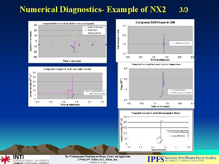 Numerical Diagnostics- Example of NX 2 The 4 th International Workshop on Plasma Science