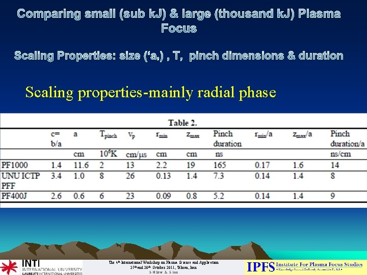 Scaling properties-mainly radial phase The 4 th International Workshop on Plasma Science and Application