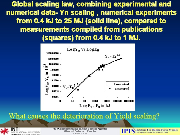 Global scaling law, combining experimental and numerical data- Yn scaling , numerical experiments from