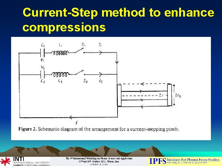 Current-Step method to enhance compressions The 4 th International Workshop on Plasma Science and