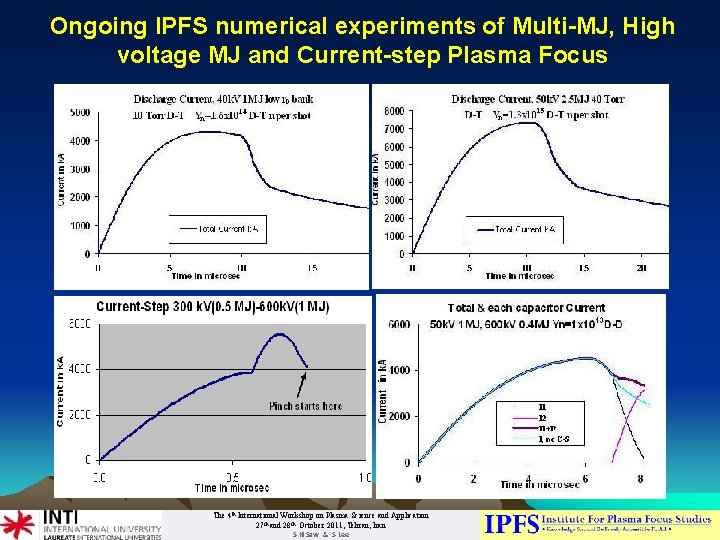Ongoing IPFS numerical experiments of Multi-MJ, High voltage MJ and Current-step Plasma Focus The