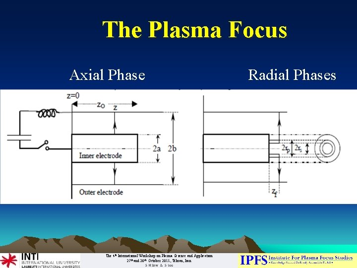 The Plasma Focus Axial Phase Radial Phases The 4 th International Workshop on Plasma