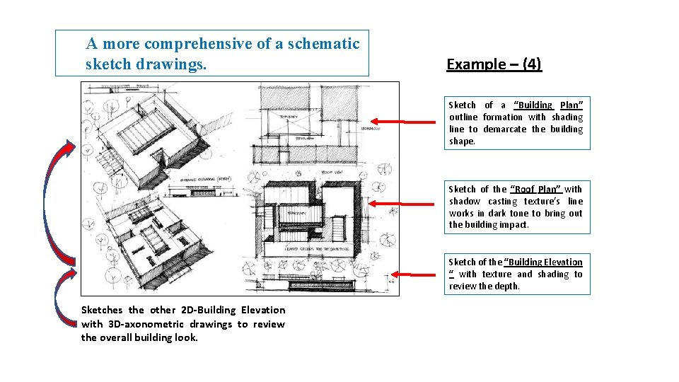 A more comprehensive of a schematic sketch drawings. Example – (4) Sketch of a