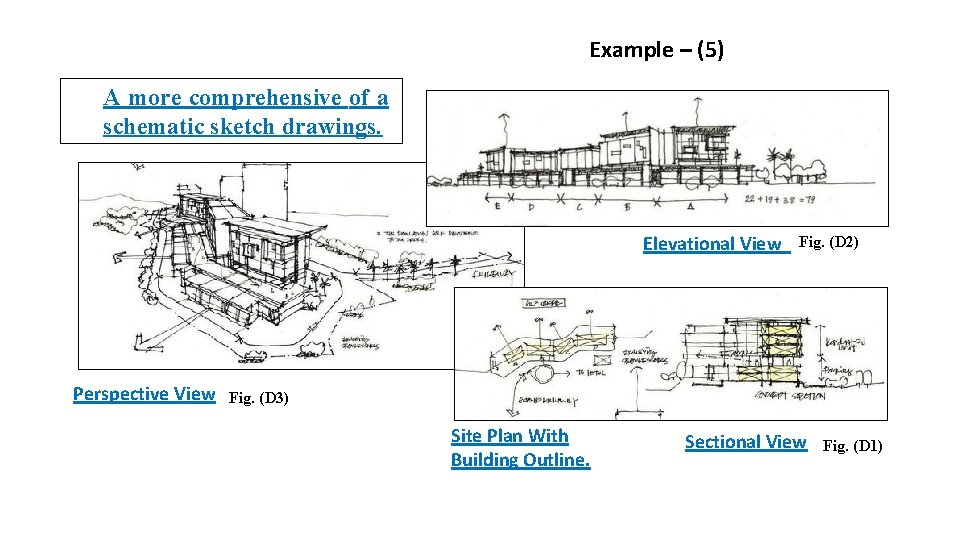 Example – (5) A more comprehensive of a schematic sketch drawings. Elevational View Perspective