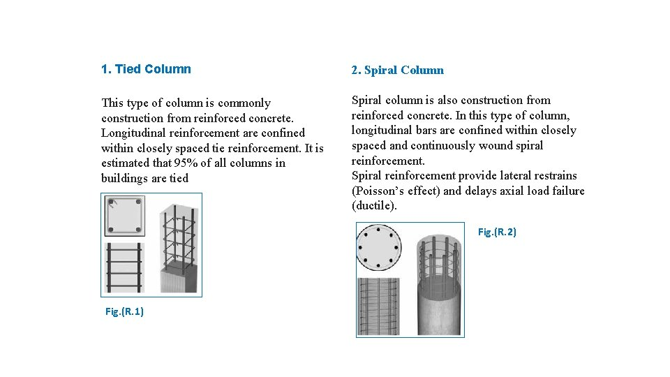 1. Tied Column 2. Spiral Column This type of column is commonly construction from