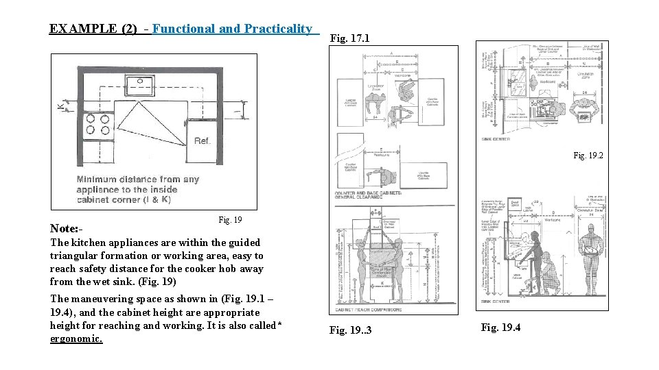 EXAMPLE (2) - Functional and Practicality Fig. 17. 1 Fig. 19. 2 Note: -