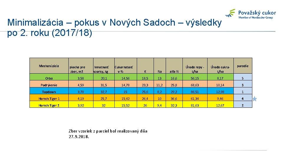 Minimalizácia – pokus v Nových Sadoch – výsledky po 2. roku (2017/18) Mechanizácia plocha