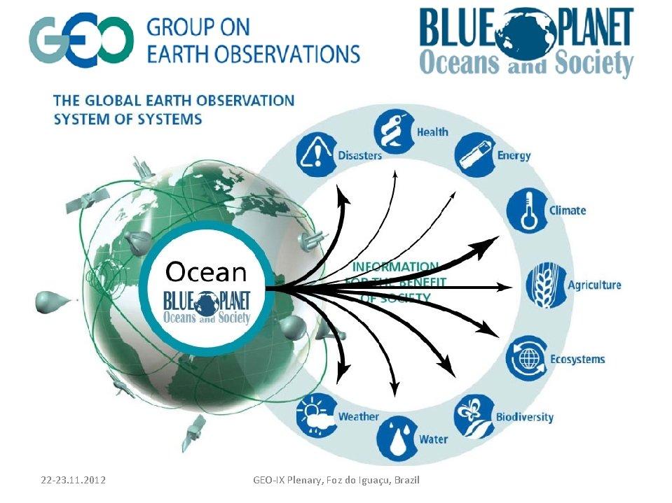 22 -23. 11. 2012 GEO-IX Plenary, Foz do Iguaçu, Brazil