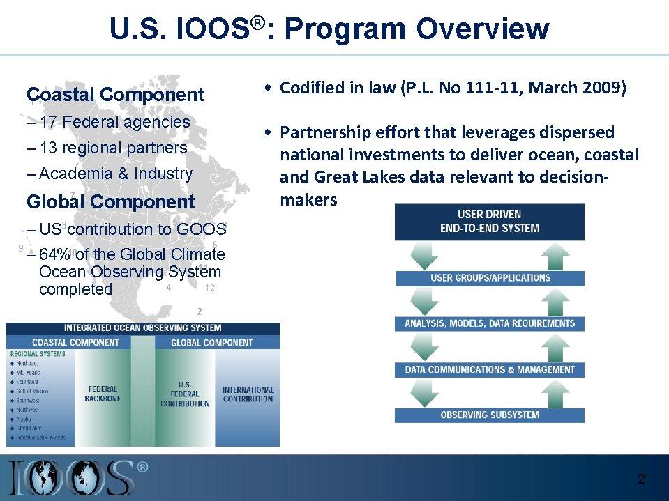 U. S. IOOS®: Program Overview Coastal Component 1 – 17 Federal agencies • Codified