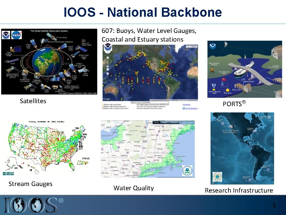 IOOS - National Backbone 607: Buoys, Water Level Gauges, Coastal and Estuary stations Satellites