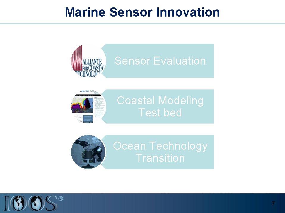 Marine Sensor Innovation Sensor Evaluation Coastal Modeling Test bed Ocean Technology Transition 7