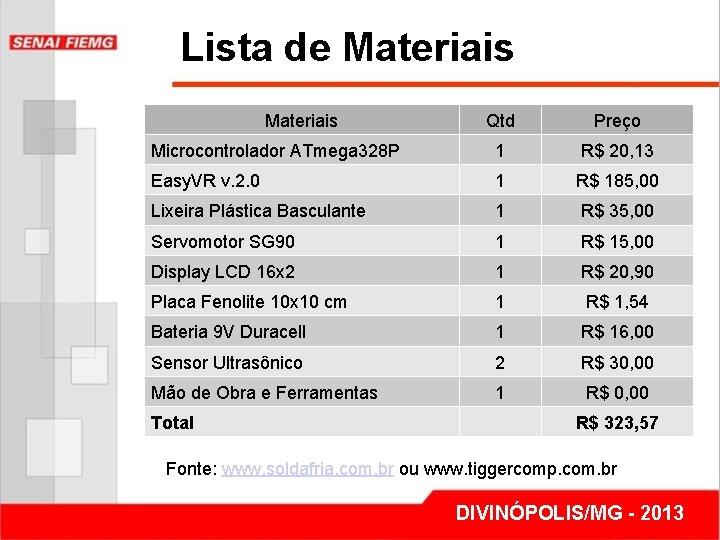 Lista de Materiais Qtd Preço Microcontrolador ATmega 328 P 1 R$ 20, 13 Easy.