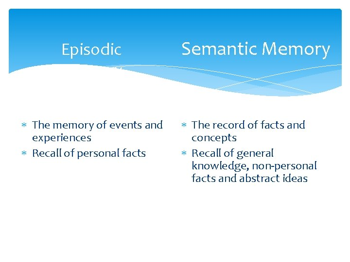 Episodic Memory The memory of events and experiences Recall of personal facts Semantic Memory