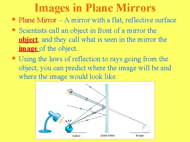 Images in Plane Mirrors § Plane Mirror – A mirror with a flat, reflective