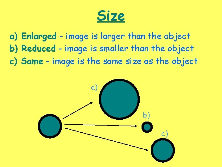 Size a) Enlarged - image is larger than the object b) Reduced - image