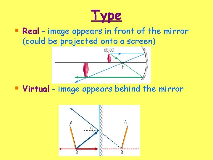 Type § Real - image appears in front of the mirror (could be projected
