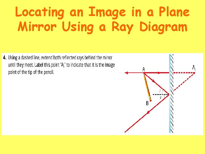 Locating an Image in a Plane Mirror Using a Ray Diagram