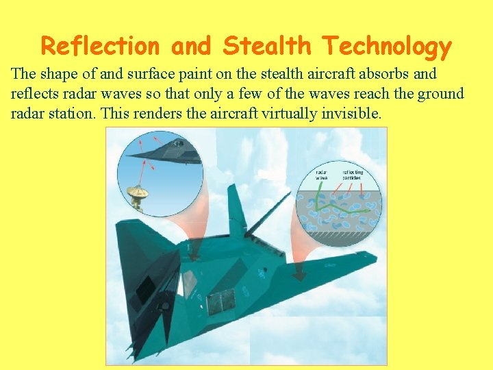 Reflection and Stealth Technology The shape of and surface paint on the stealth aircraft