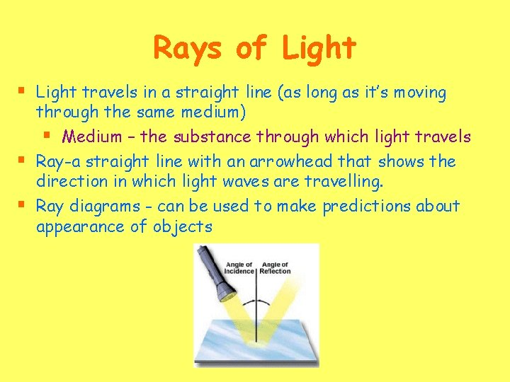Rays of Light § Light travels in a straight line (as long as it's