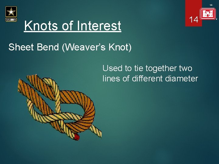 14 Knots of Interest 14 Sheet Bend (Weaver's Knot) Used to tie together two