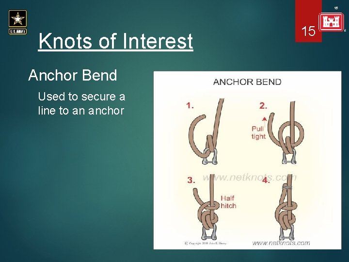 15 Knots of Interest Anchor Bend Used to secure a line to an anchor