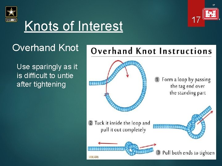 17 Knots of Interest Overhand Knot Use sparingly as it is difficult to untie