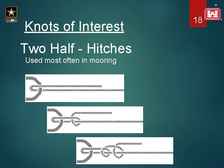 18 Knots of Interest Two Half - Hitches Used most often in mooring 18