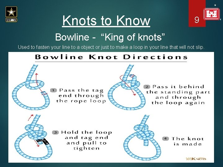 """9 Knots to Know 9 Bowline - """"King of knots"""" Used to fasten your"""