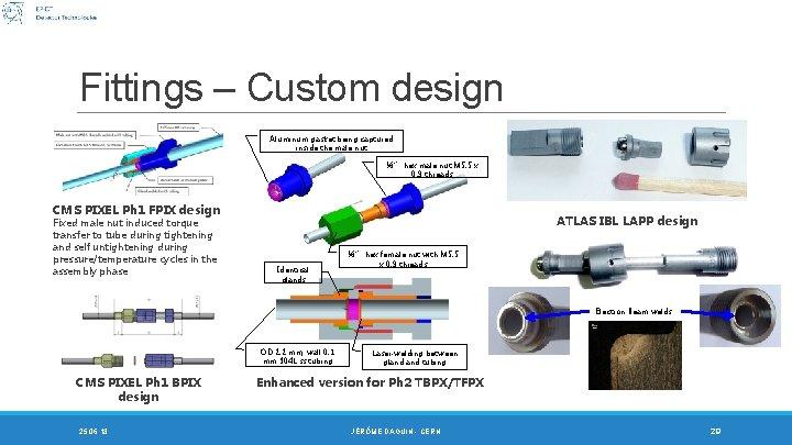 "Fittings – Custom design Aluminum gasket being captured inside the male nut ¼"" hex"