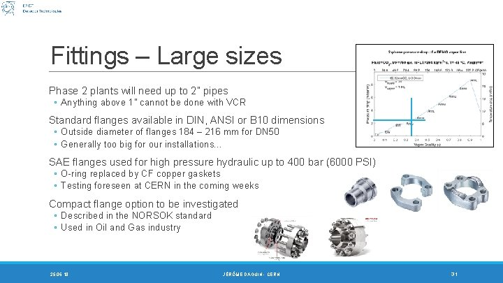 """Fittings – Large sizes Phase 2 plants will need up to 2"""" pipes ◦"""