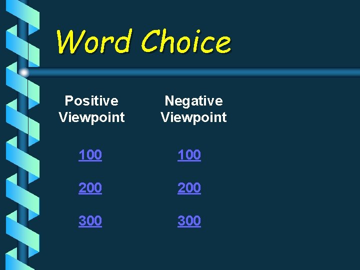 Word Choice Positive Viewpoint Negative Viewpoint 100 200 300